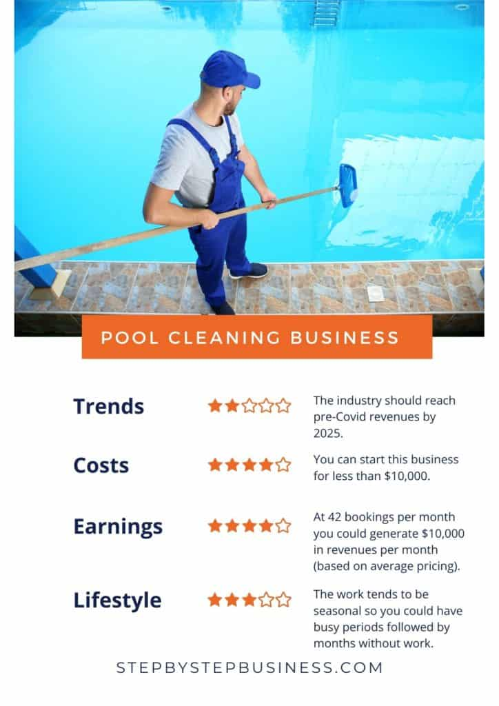 Pool cleaning trends, costs, earnings and lifestyle rating.